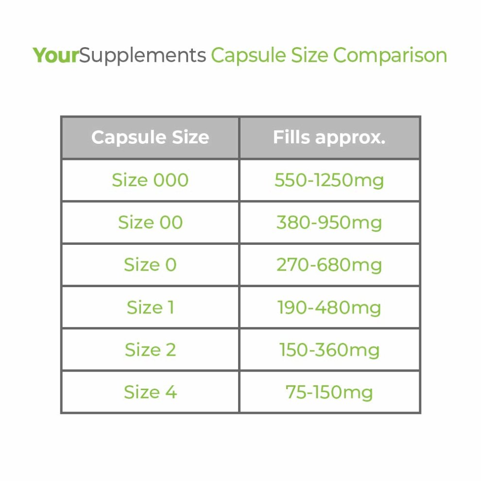 Your Supplements - Size 00 Empty Gelatin Capsules - Pack of 500