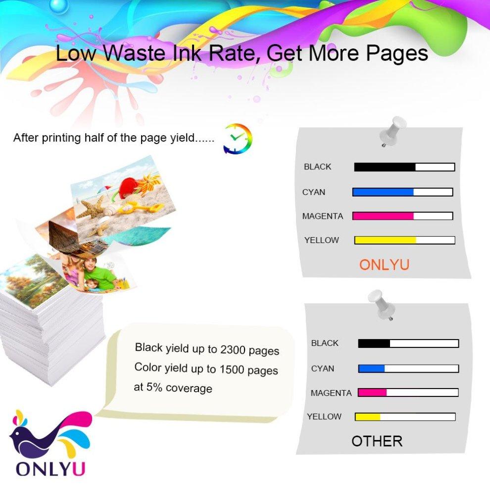 ONLYU 4-Pack Compatible HP 950 951 XL 950XL 951XL Ink